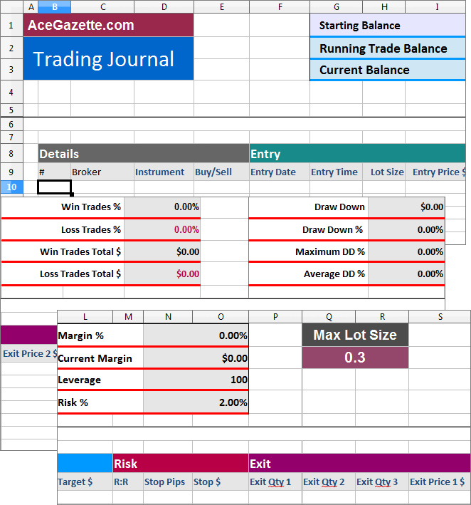 trading-journal-screen-shoot